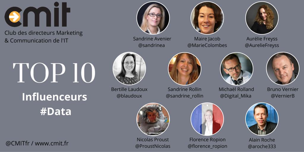 Top 10 Influenceurs CMIT #Data